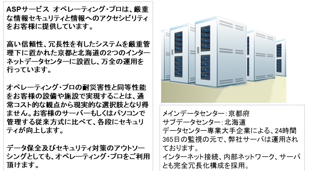 データセンターについての説明 ASPサービス オペレーティング・プロは、厳重な情報セキュリティと情報へのアクセシビリティをお客様に提供しています。  高い信頼性、冗長性を有したシステムを厳重管理下に置かれた京都と北海道の2つのインターネットデータセンターに設置し、万全の運用を行っています。  オペレーティング・プロの耐災害性と同等性能をお客様の設備や施設で実現することは、通常コスト的な観点から現実的な選択肢となり得ません。お客様のサーバーもしくはパソコンで管理する従来方式に比べて、各段にセキュリティが向上します。  データ保全及びセキュリティ対策のアウトソーシングとしても、オペレーティング・プロをご利用頂けます。 メインデータセンター:京都府 サブデータセンター:北海道 データセンター専業大手企業による、24時間365日の監視の元で、弊社サーバは運用されております。 インターネット接続、内部ネットワーク、サーバとも完全冗長化構成を採用。